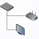 WiFi és TV külön kábelen