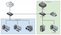 Hálózati diagram